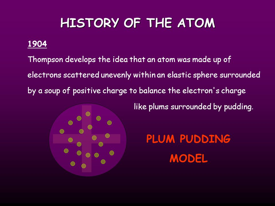 HISTORY OF THE ATOM PLUM PUDDING MODEL 1904