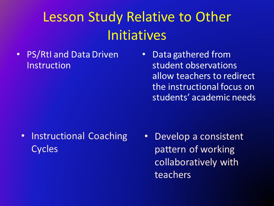 Lesson Study Relative to Other Initiatives