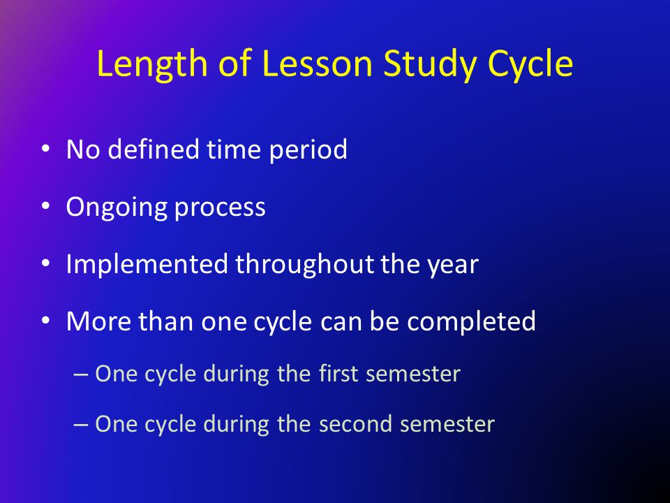 Length of Lesson Study Cycle