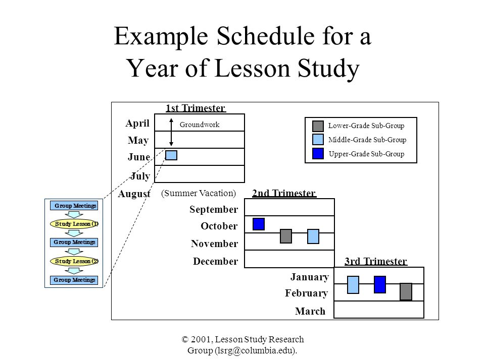 Example Schedule for a Year of Lesson Study