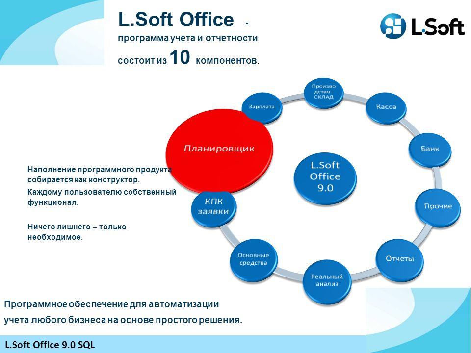 L.Soft Office - программа учета и отчетности состоит из 10 компонентов.
