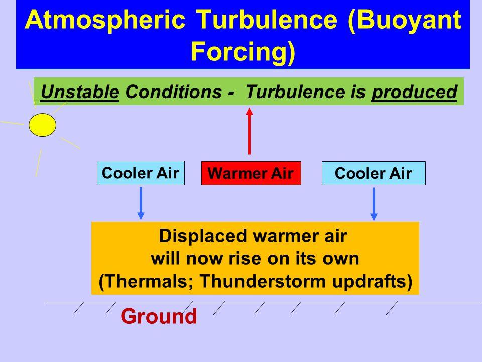 Atmospheric Turbulence (Buoyant Forcing)
