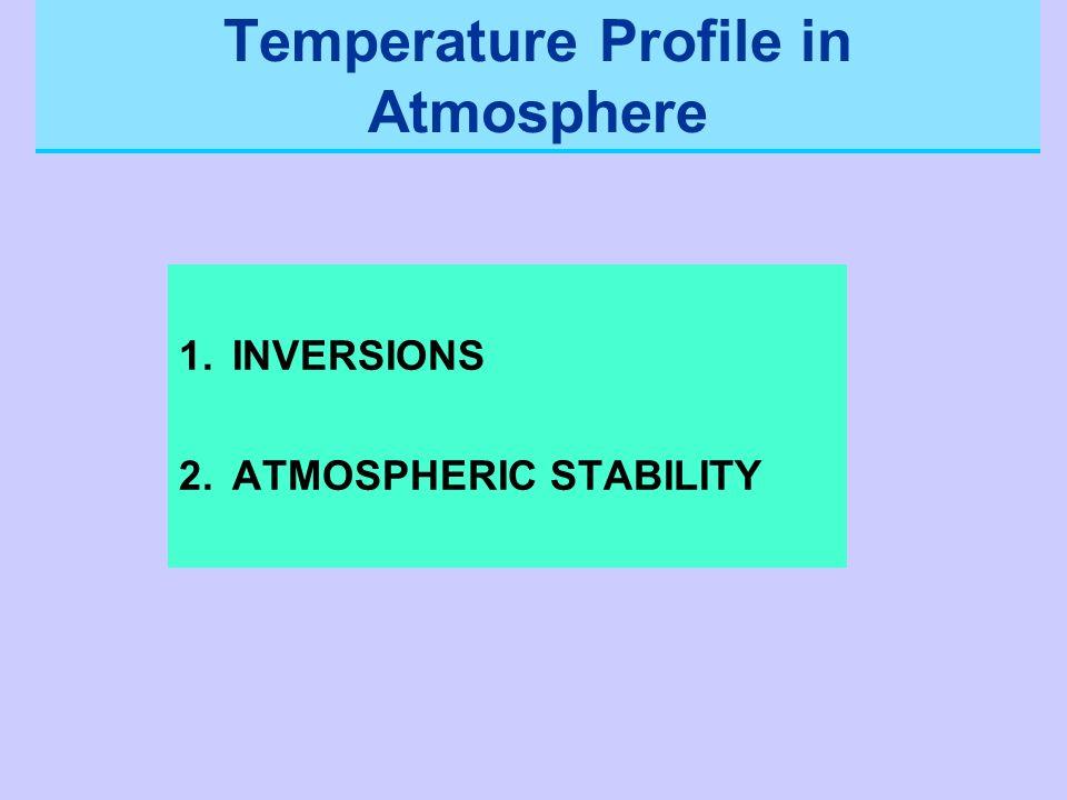 Temperature Profile in Atmosphere