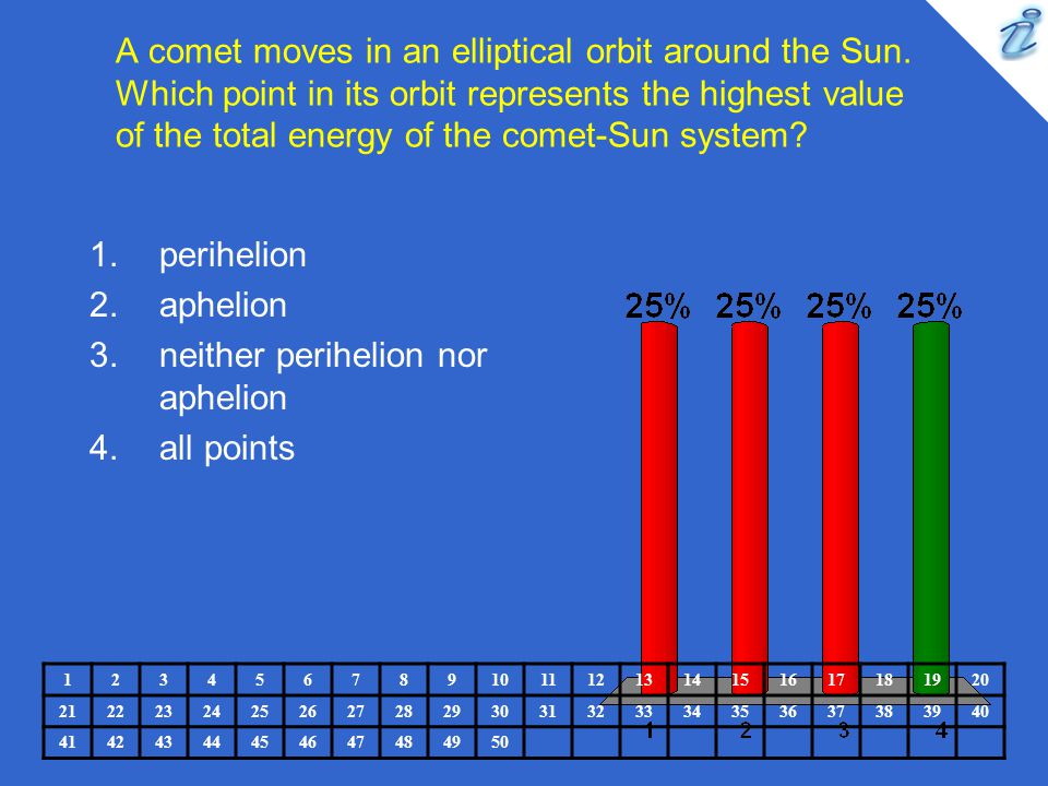 neither perihelion nor aphelion all points