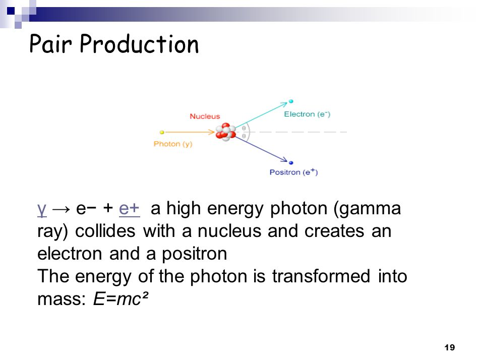 Pair Production γ → e− + e+ a high energy photon (gamma ray) collides with a nucleus and creates an electron and a positron.