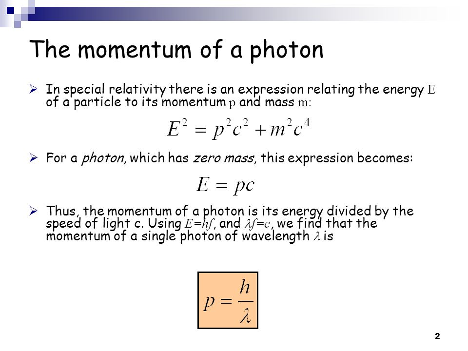 The momentum of a photon