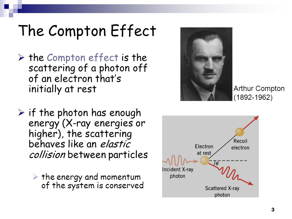 The Compton Effect the Compton effect is the scattering of a photon off of an electron that's initially at rest.