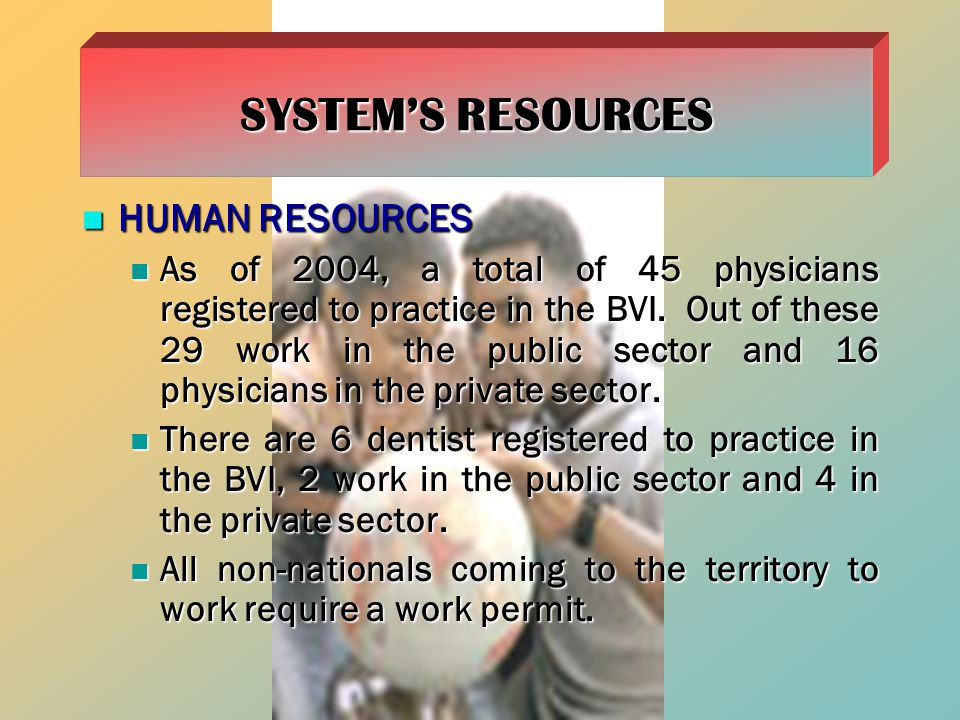 SYSTEM'S RESOURCES HUMAN RESOURCES