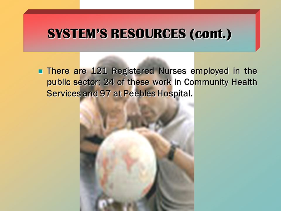SYSTEM'S RESOURCES (cont.)