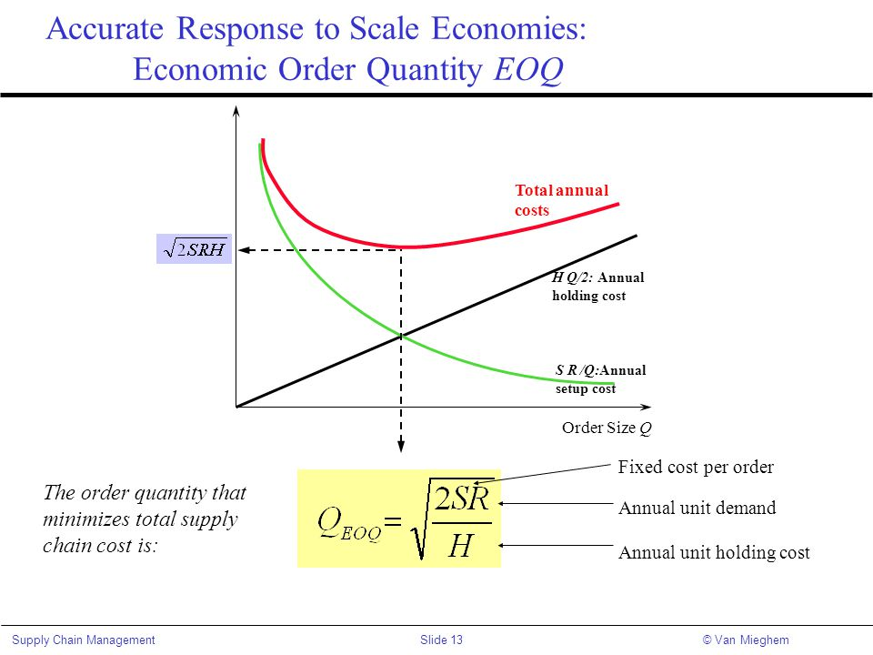 Accurate Response to Scale Economies: Economic Order Quantity EOQ