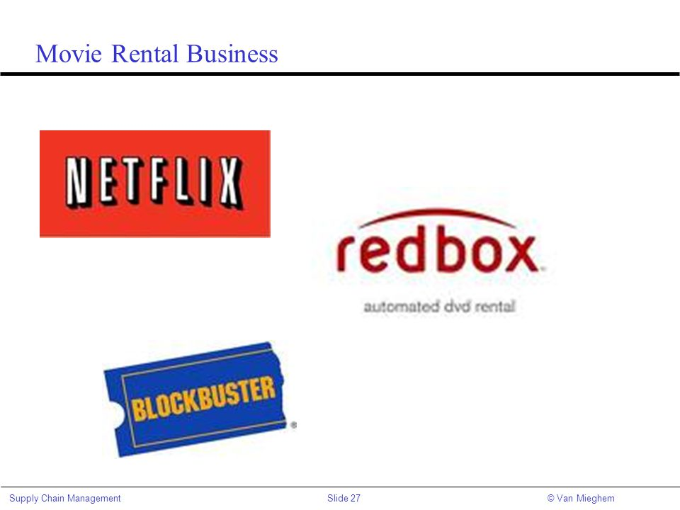 Movie Rental Business