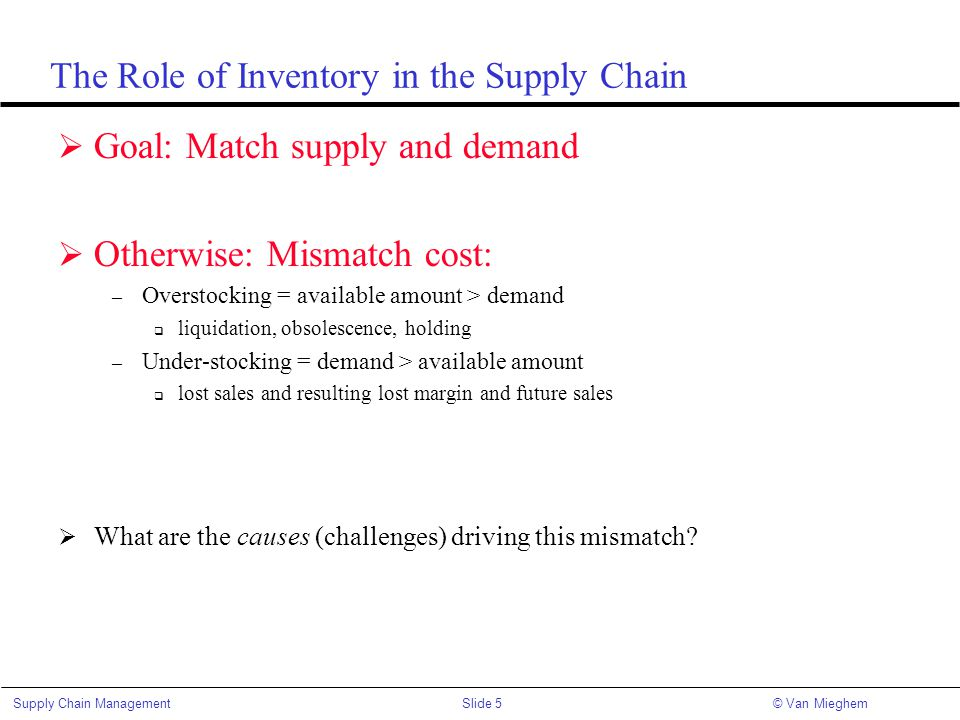 The Role of Inventory in the Supply Chain