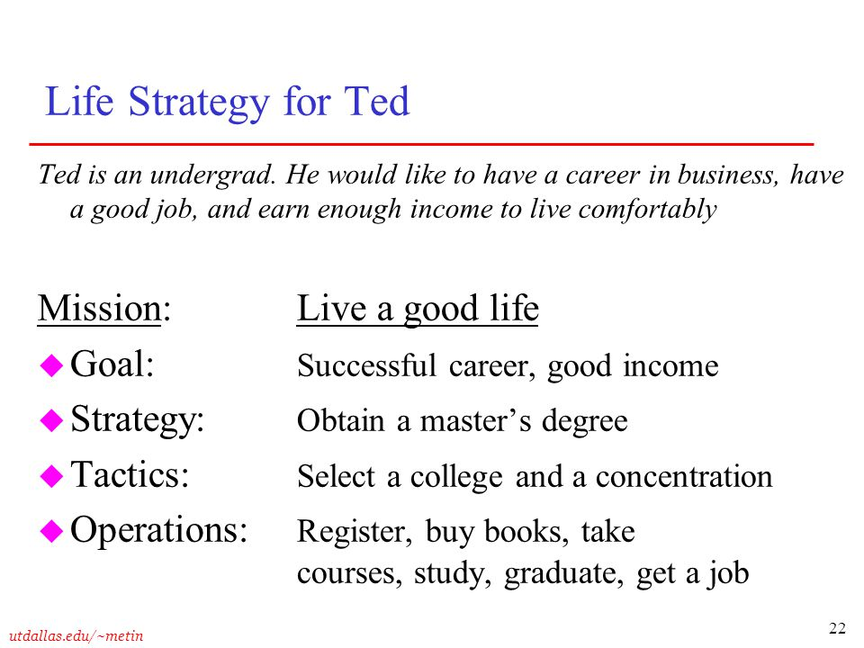Life Strategy for Ted Mission: Live a good life