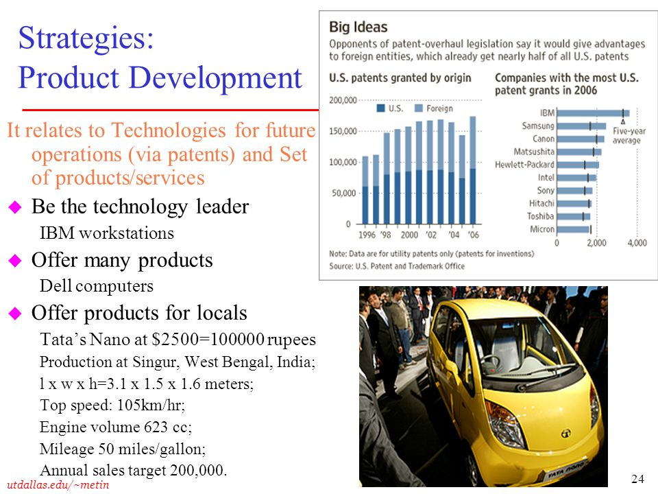 Strategies: Product Development