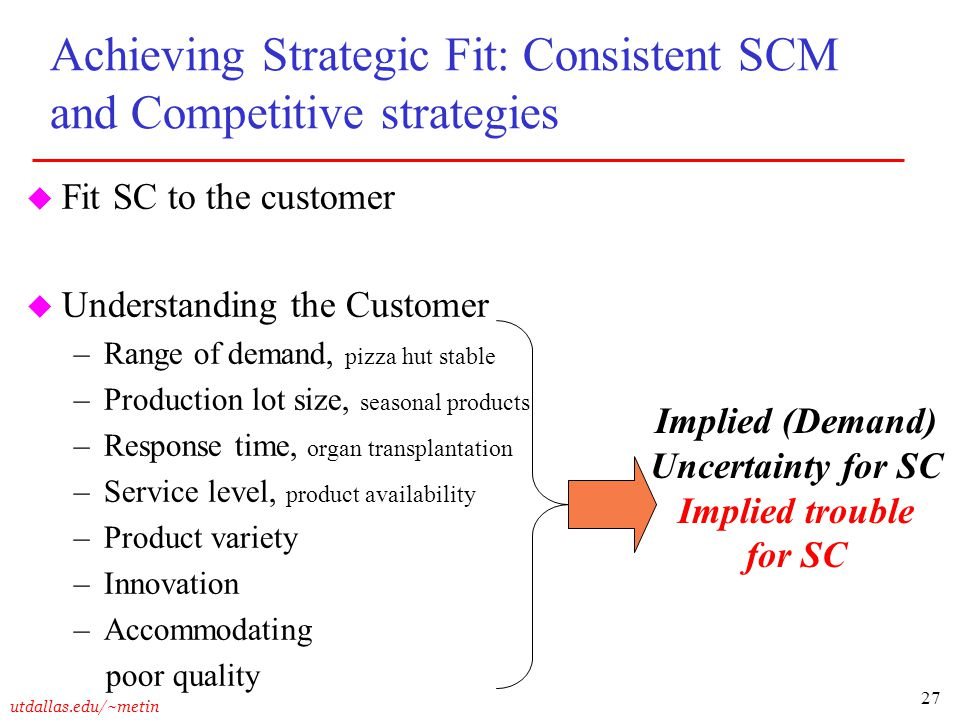 Achieving Strategic Fit: Consistent SCM and Competitive strategies