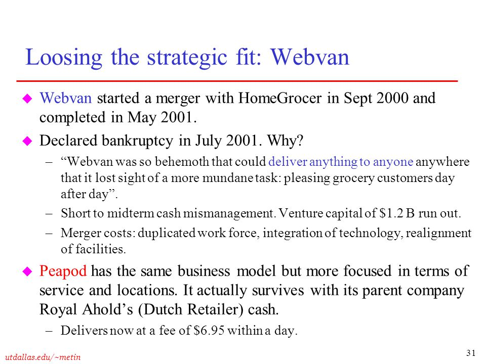 Loosing the strategic fit: Webvan