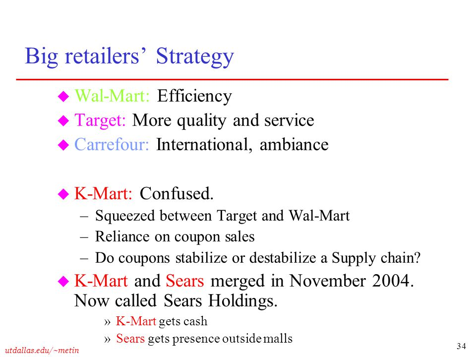 Big retailers' Strategy