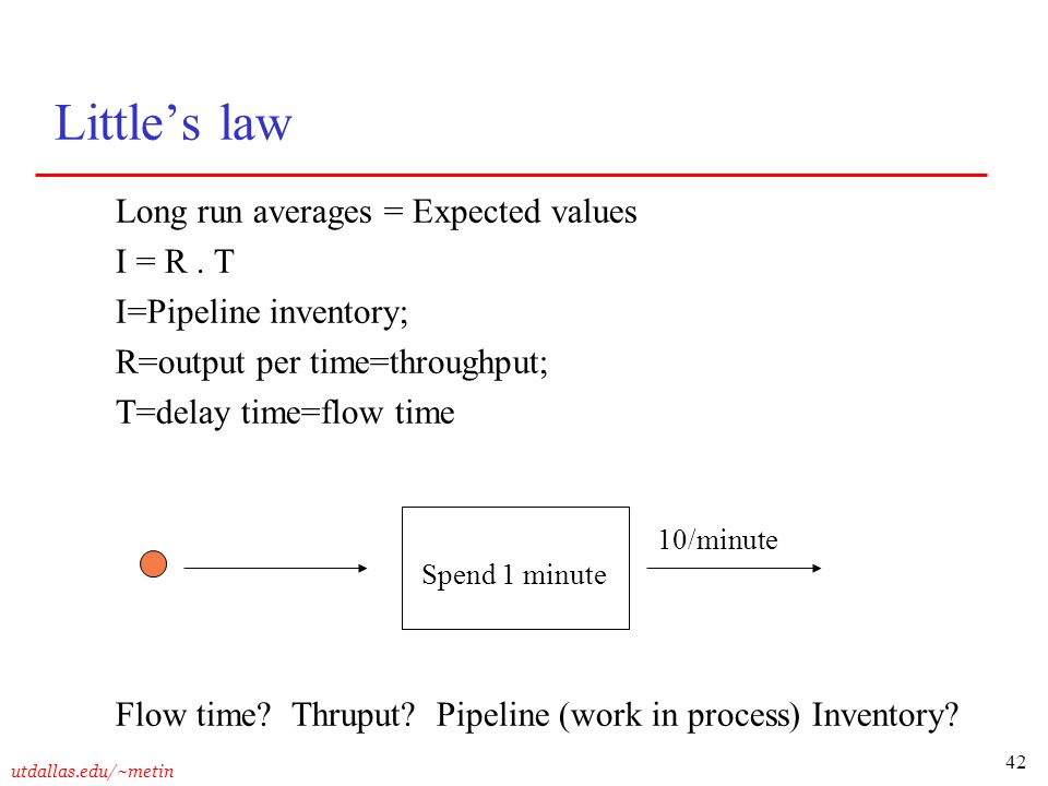 Little's law Long run averages = Expected values I = R . T