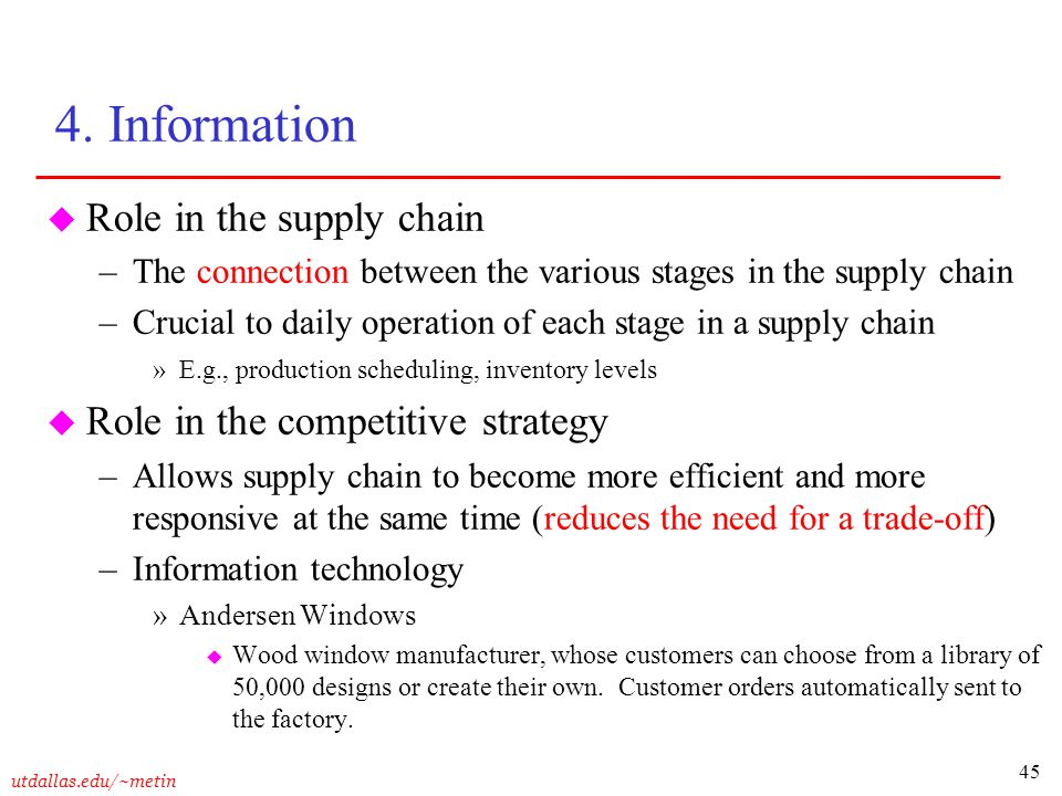 4. Information Role in the supply chain