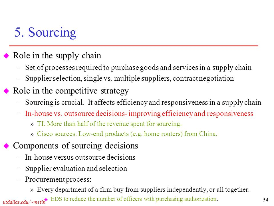 5. Sourcing Role in the supply chain Role in the competitive strategy