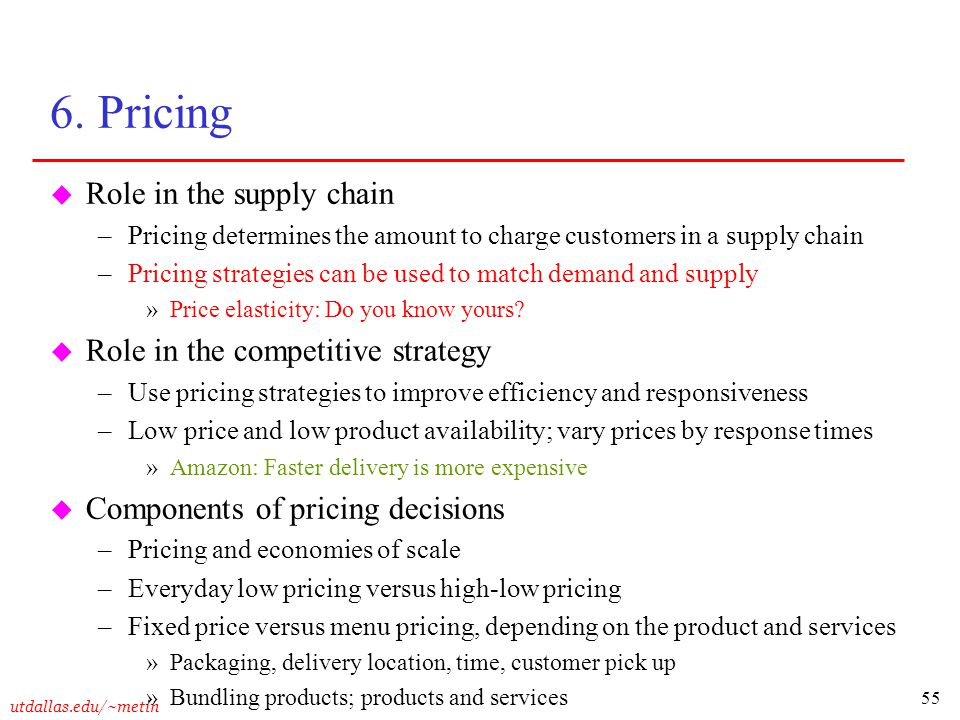 6. Pricing Role in the supply chain Role in the competitive strategy
