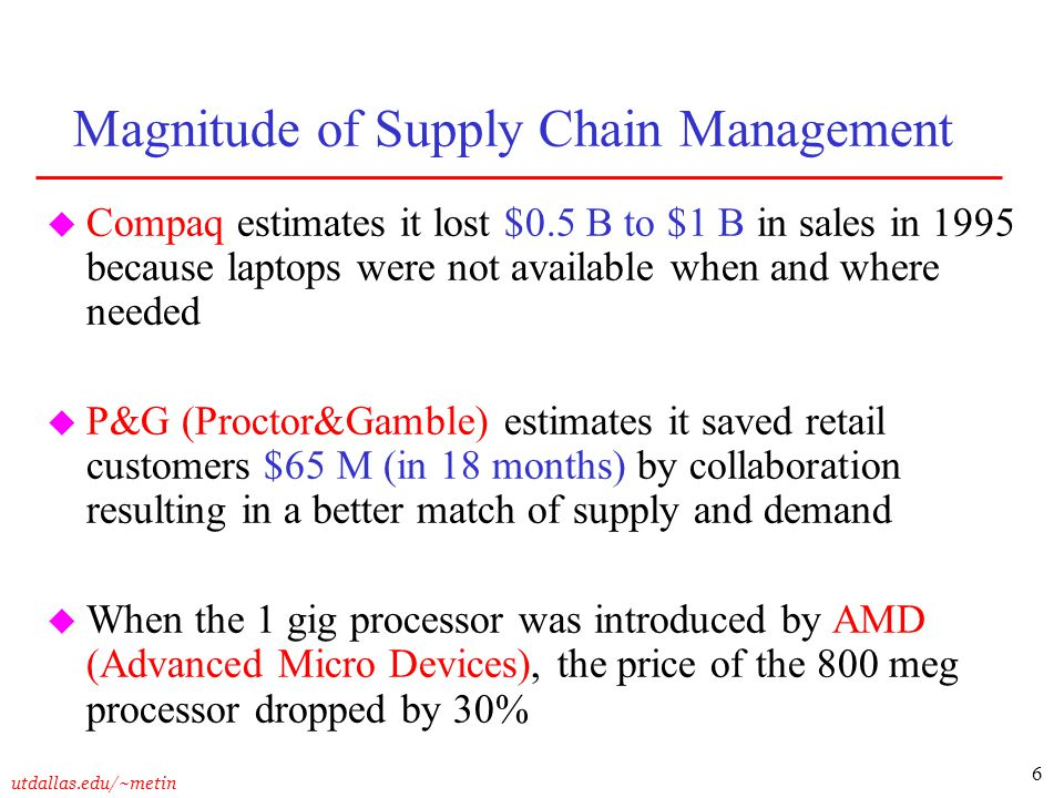 Magnitude of Supply Chain Management