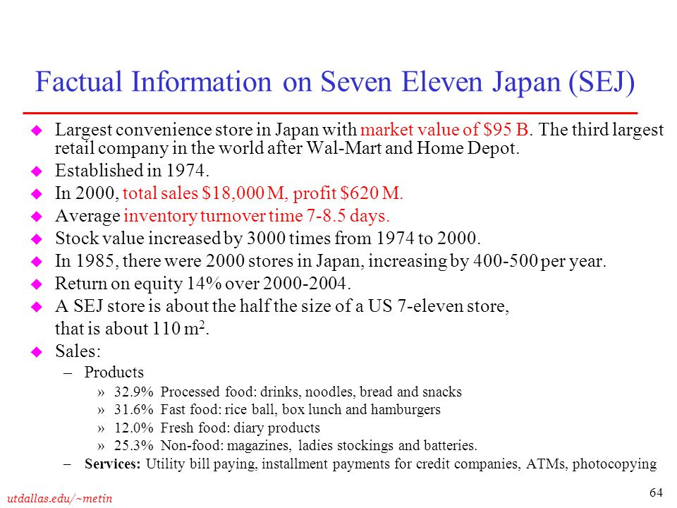 Factual Information on Seven Eleven Japan (SEJ)