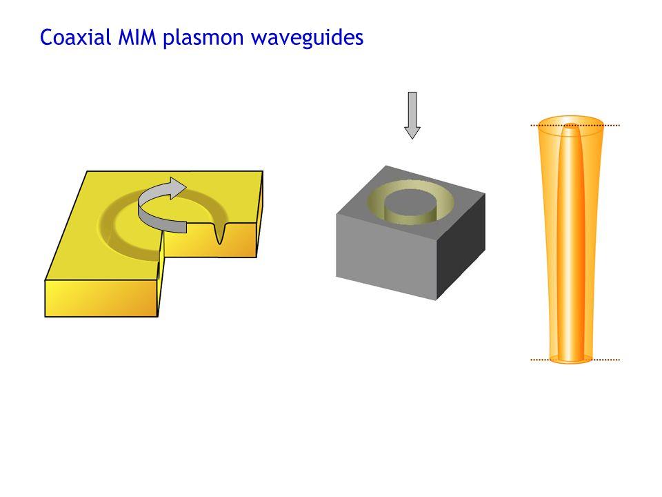 Coaxial MIM plasmon waveguides