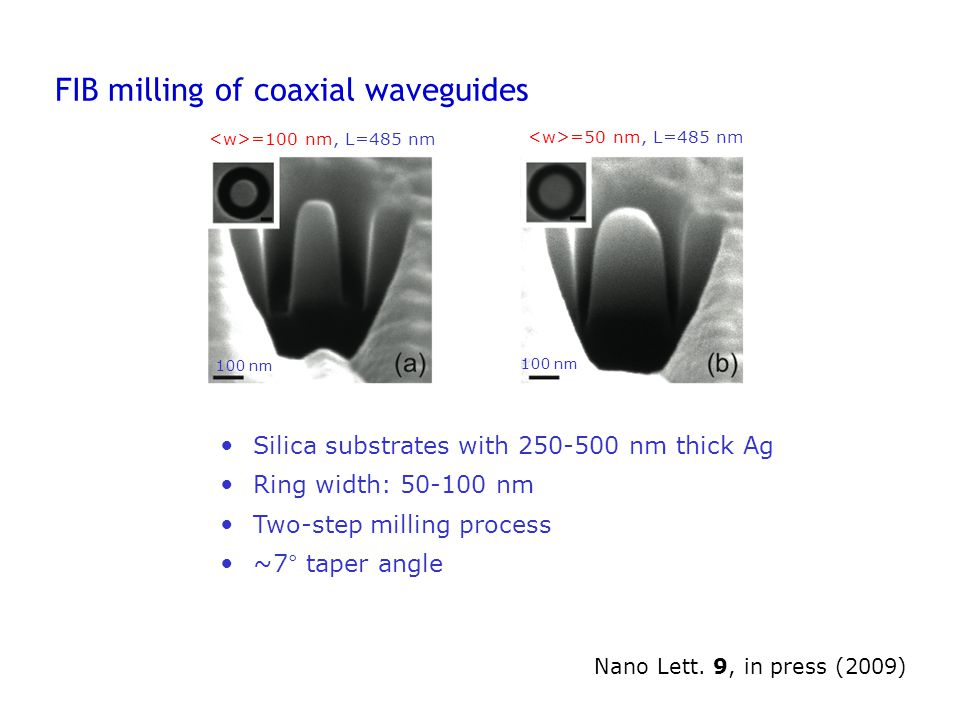 FIB milling of coaxial waveguides