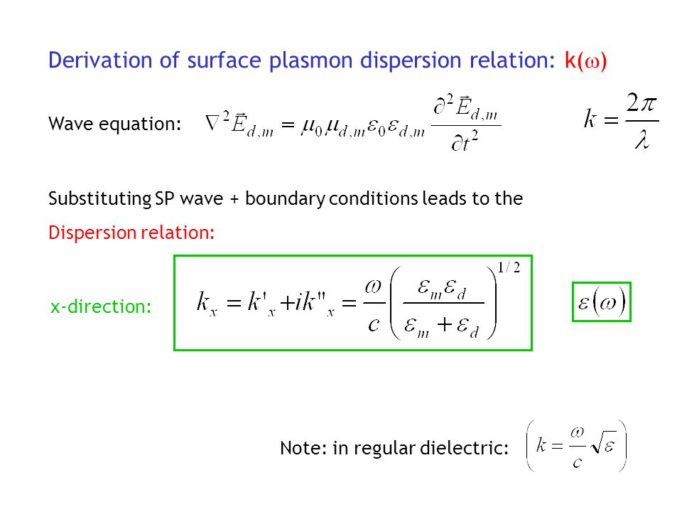 Derivation of surface plasmon dispersion relation: k()