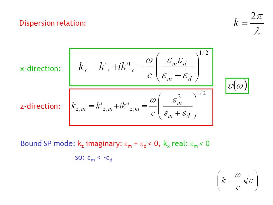 Dispersion relation: x-direction: z-direction: Bound SP mode: kz imaginary: em + ed < 0, kx real: m < 0.