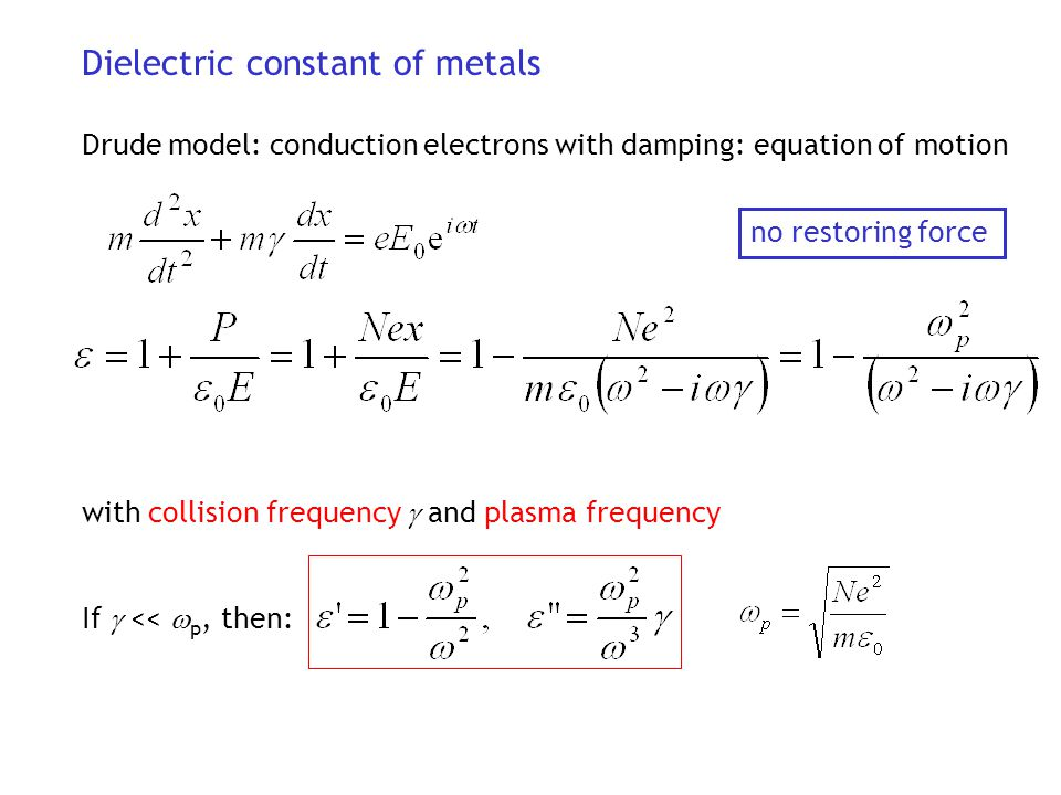 Dielectric constant of metals