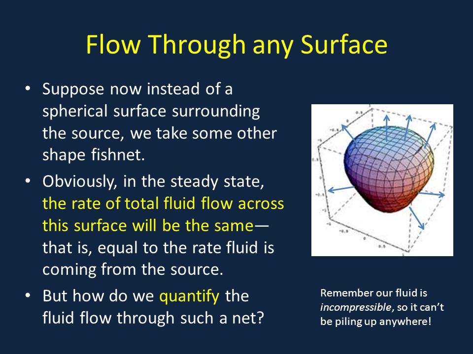 Flow Through any Surface