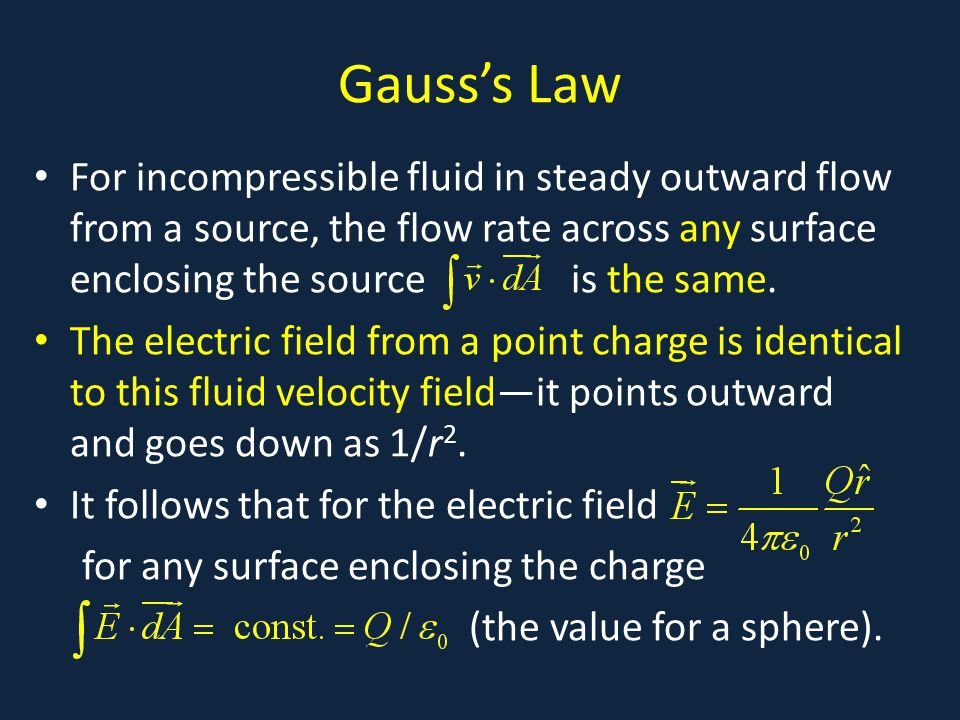 Gauss's Law