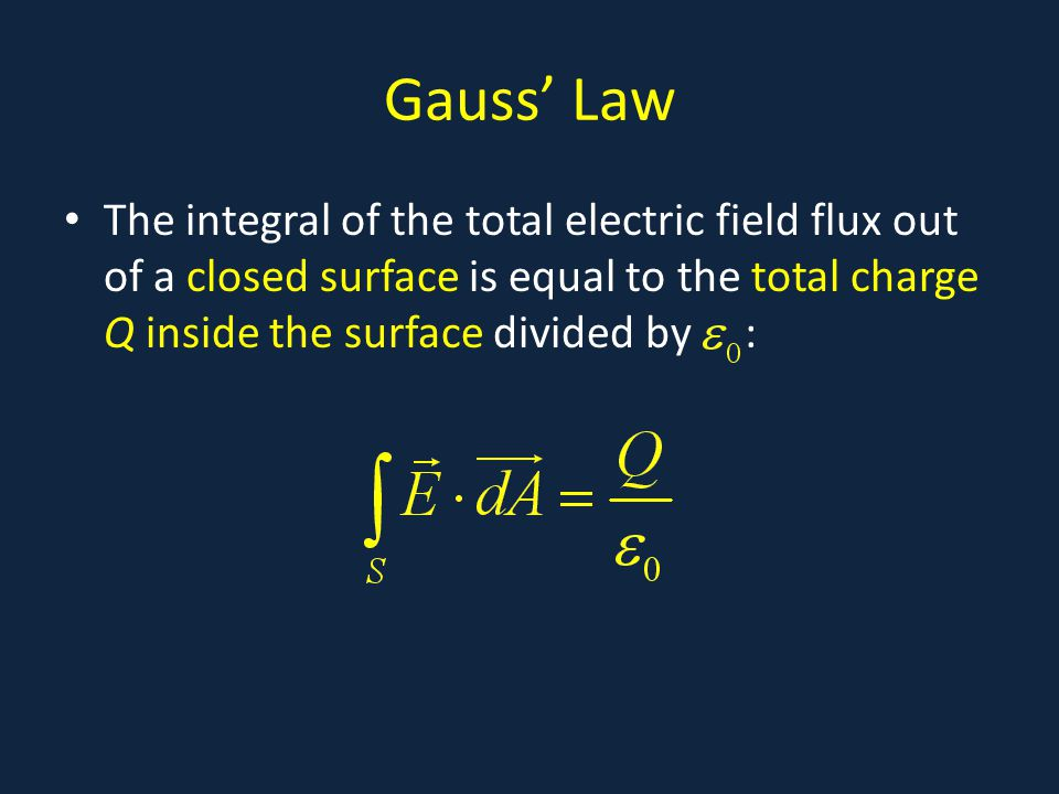 Gauss' Law The integral of the total electric field flux out of a closed surface is equal to the total charge Q inside the surface divided by :