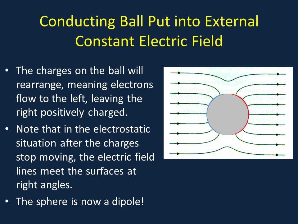 Conducting Ball Put into External Constant Electric Field