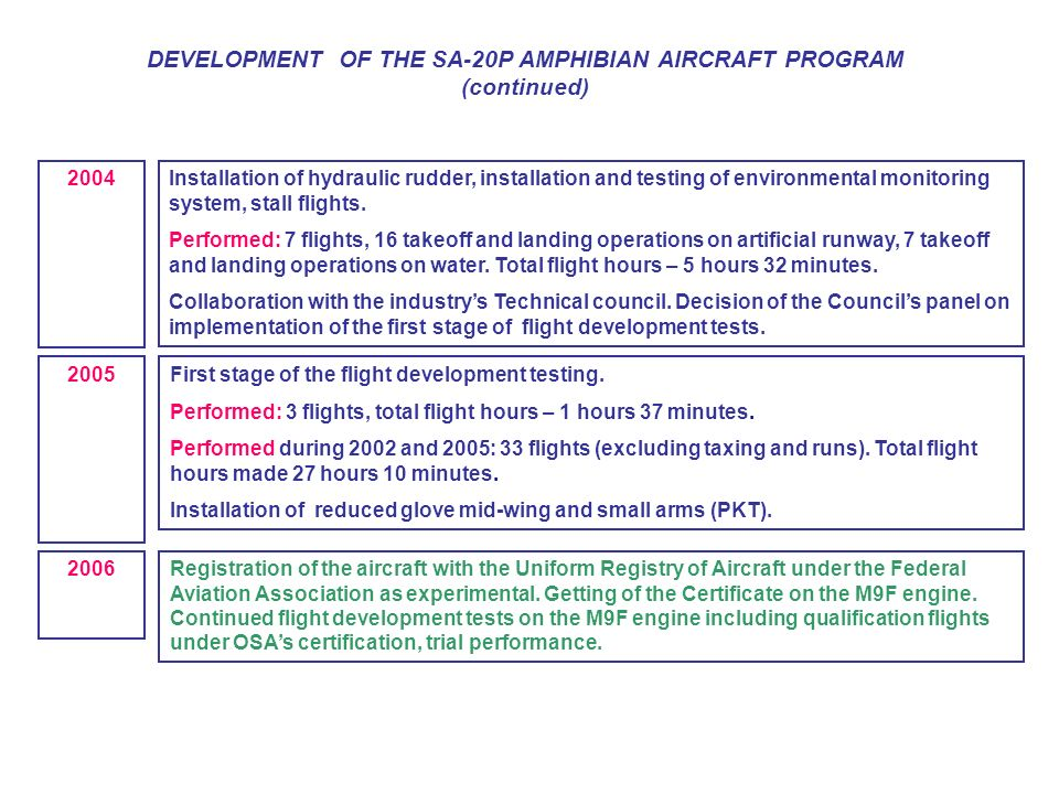 DEVELOPMENT OF THE SА-20P AMPHIBIAN AIRCRAFT PROGRAM (continued)