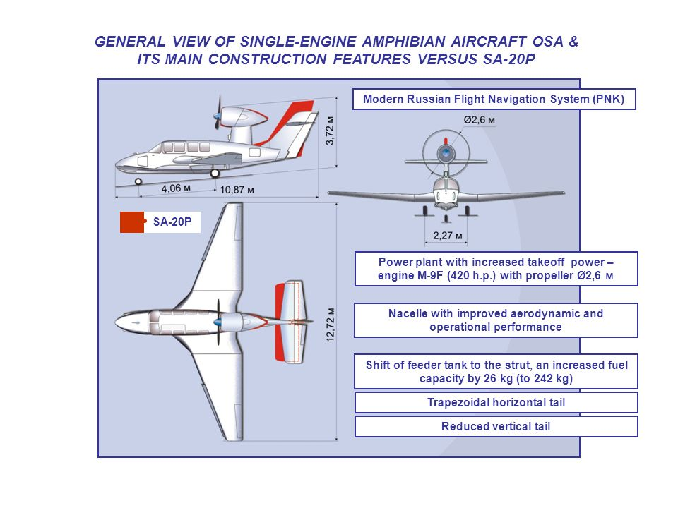 GENERAL VIEW OF SINGLE-ENGINE AMPHIBIAN AIRCRAFT OSA & ITS MAIN CONSTRUCTION FEATURES VERSUS SA-20P
