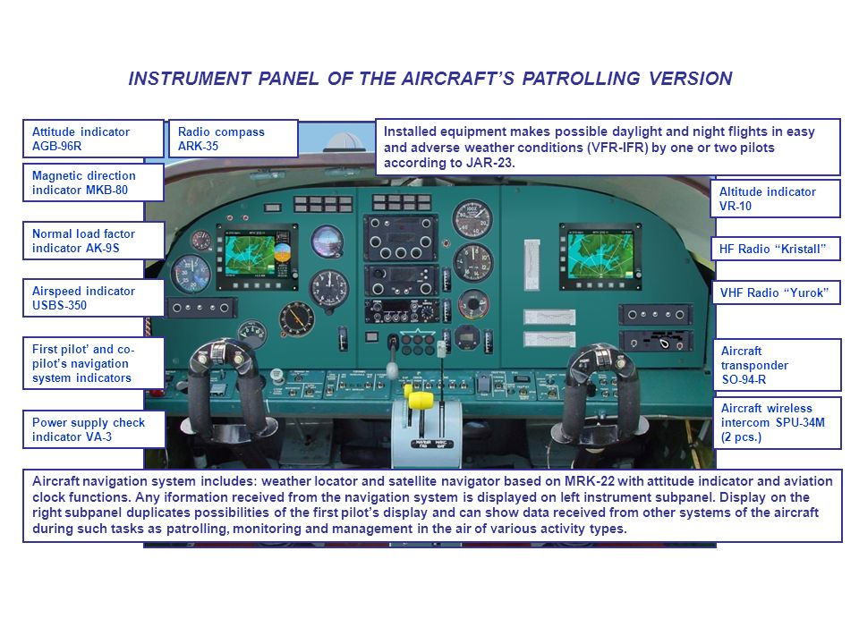 INSTRUMENT PANEL OF THE AIRCRAFT'S PATROLLING VERSION