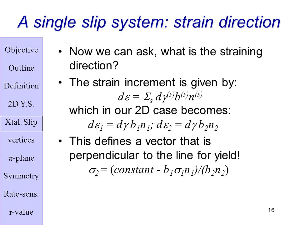 A single slip system: strain direction