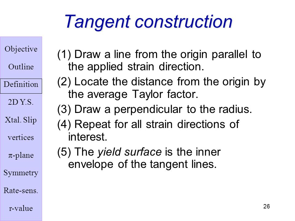 Tangent construction (1) Draw a line from the origin parallel to the applied strain direction.