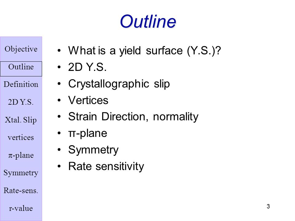 Outline What is a yield surface (Y.S.) 2D Y.S. Crystallographic slip
