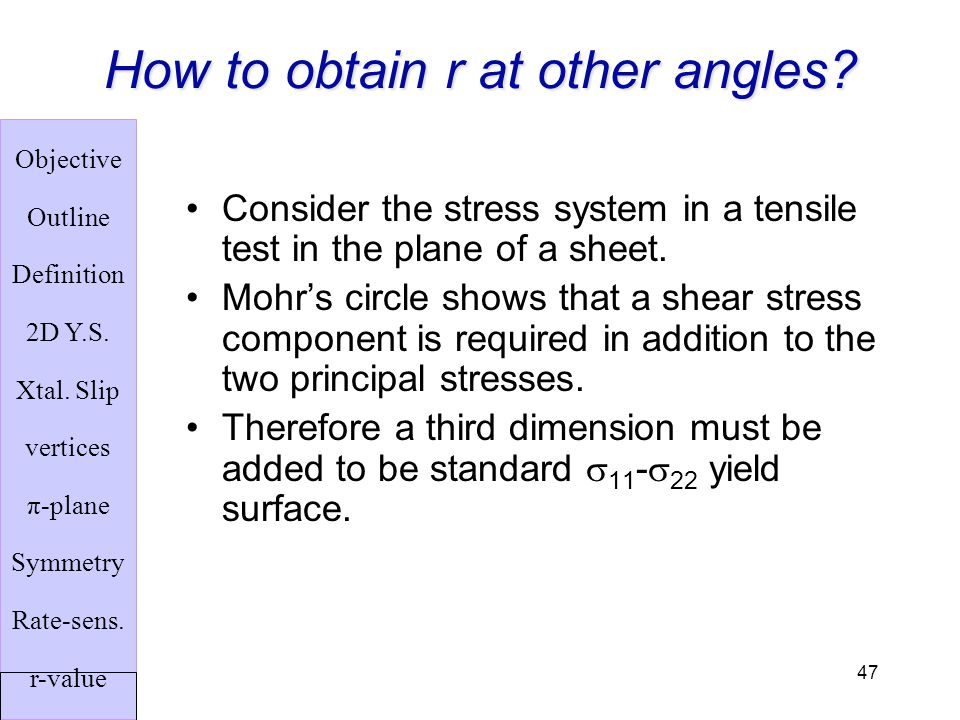 How to obtain r at other angles