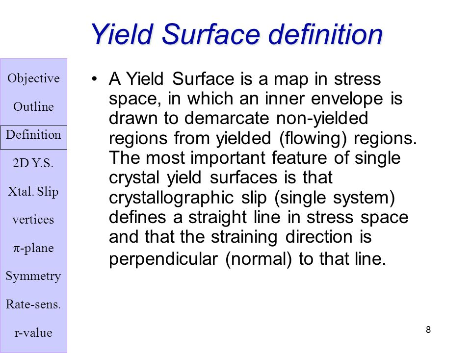 Yield Surface definition