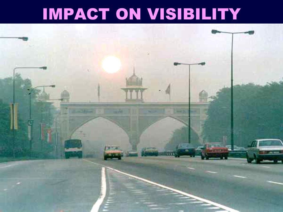 IMPACT ON VISIBILITY
