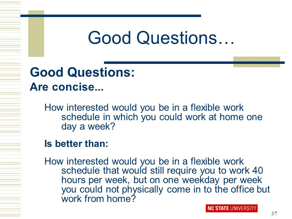 Good Questions… Good Questions: Are concise...