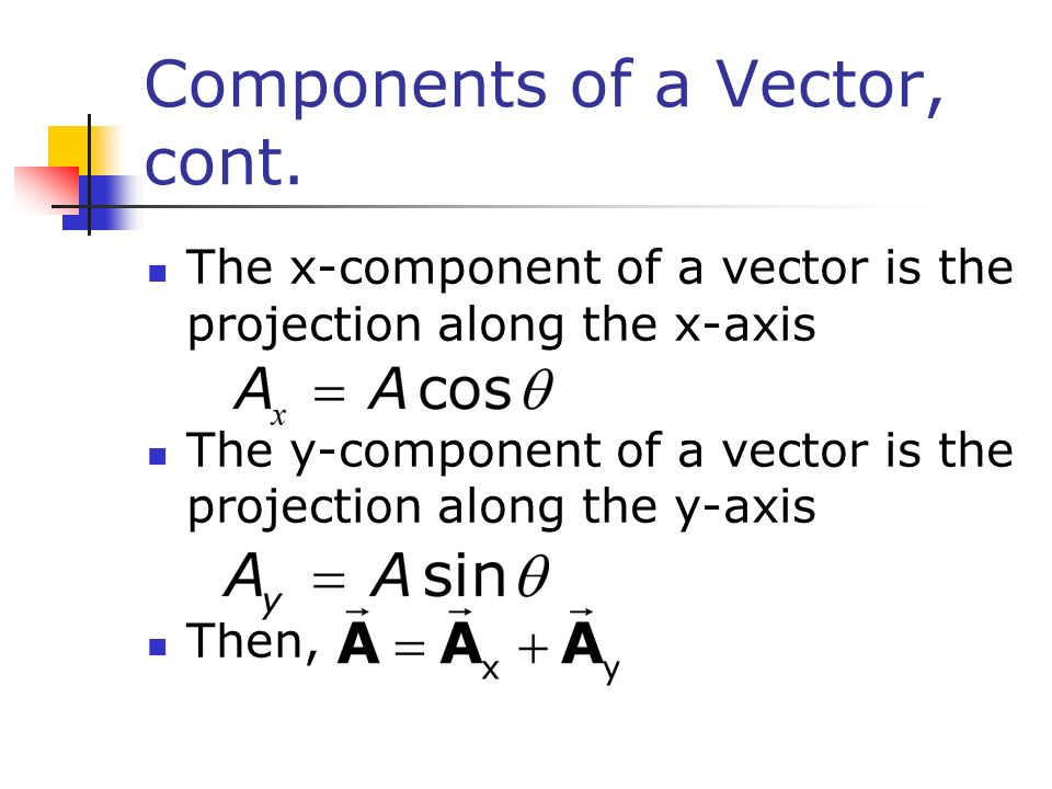 Components of a Vector, cont.