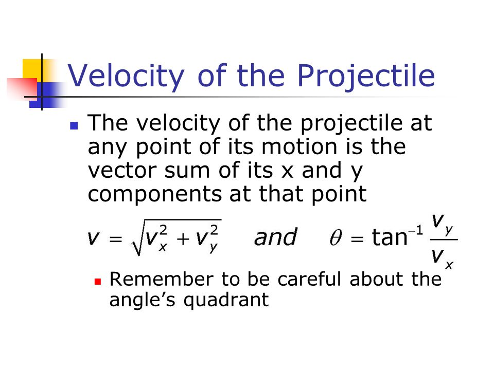Velocity of the Projectile