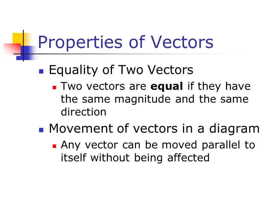 Properties of Vectors Equality of Two Vectors
