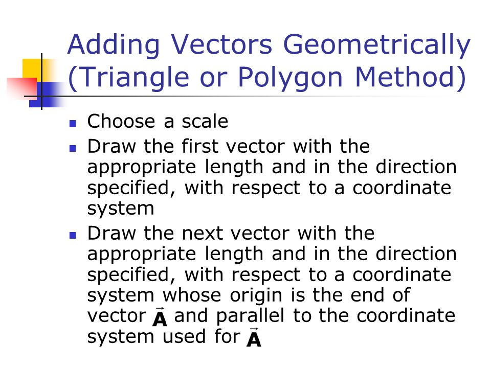 Adding Vectors Geometrically (Triangle or Polygon Method)